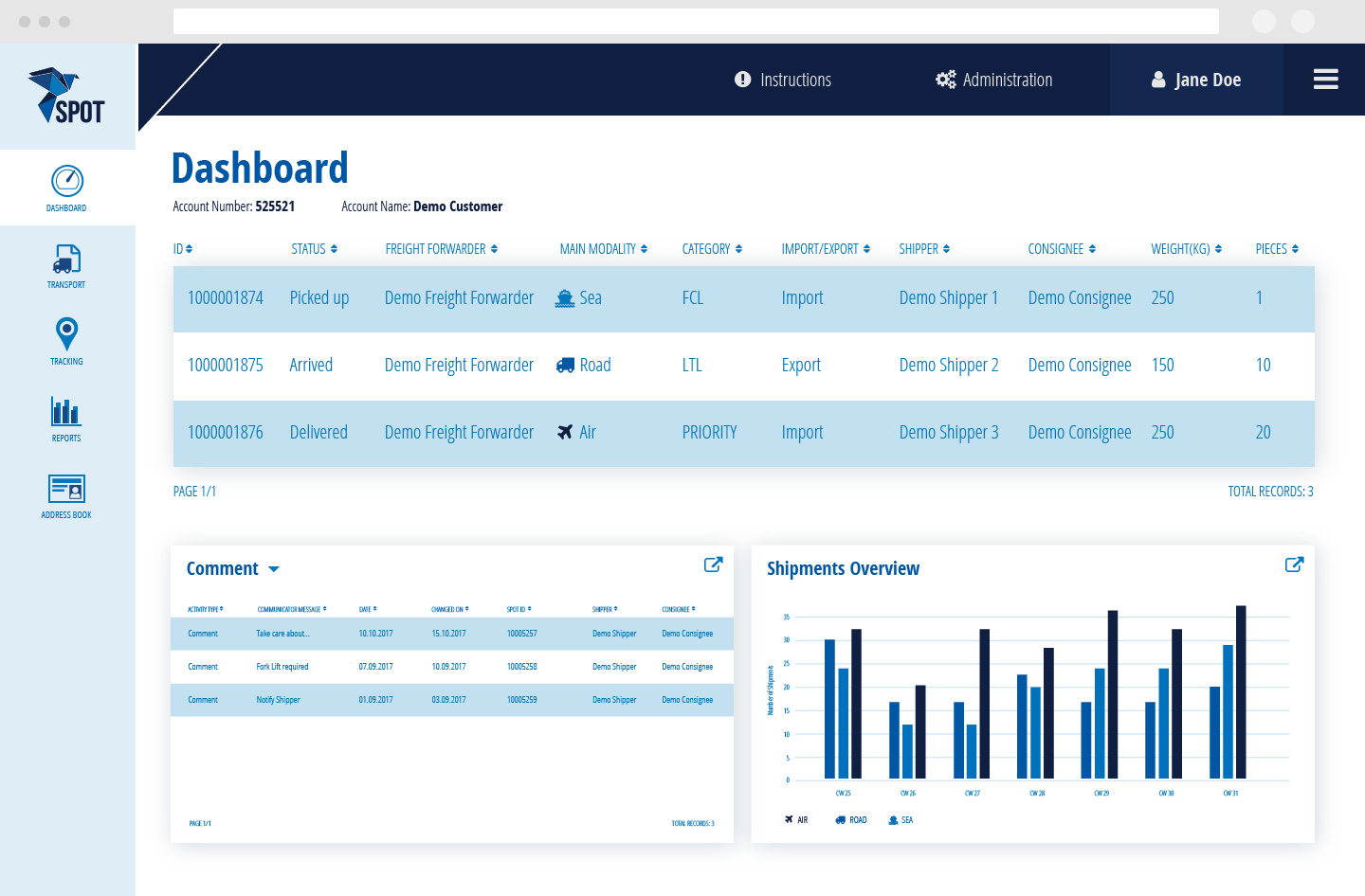 SPOT Transport Mgmt Dashboard